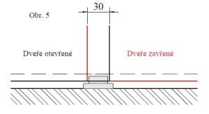 Obrazek 5 posuvne dvere na zed