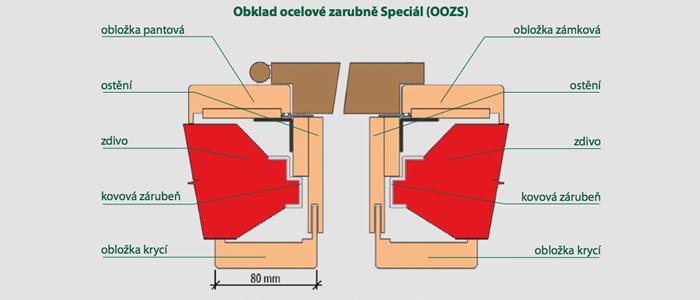 obložkové zárubně v paneláku